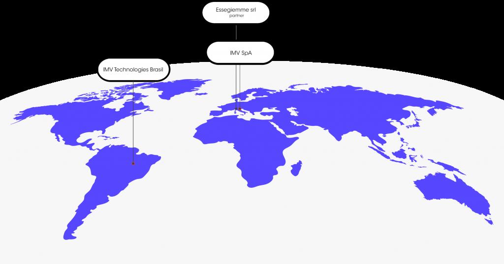IMV distribution